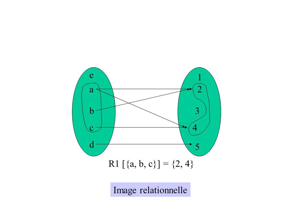 e 1 a 2 b 3 c 4 d 5 R1 [{a, b, c}] = {2, 4} Image relationnelle